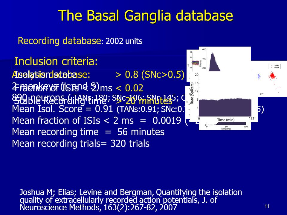 11 The Basal Ganglia database Inclusion criteria: Analysis database: 2 monkeys (L and S) 890 neurons ( TANs-180; SNc-106; SNr-145; GPe-310; GPi-149) M