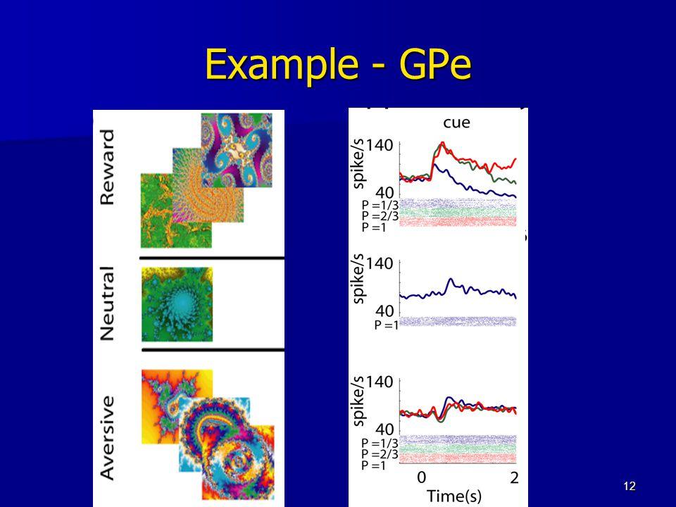 12 Example - GPe