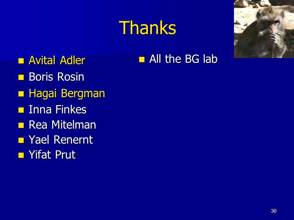 30 Thanks Avital Adler Avital Adler Boris Rosin Boris Rosin Hagai Bergman Hagai Bergman Inna Finkes Inna Finkes Rea Mitelman Rea Mitelman Yael Renernt