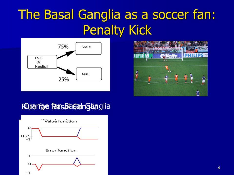 4 The Basal Ganglia as a soccer fan: Penalty Kick Orange fan Basal Ganglia Blue fan Basal Ganglia