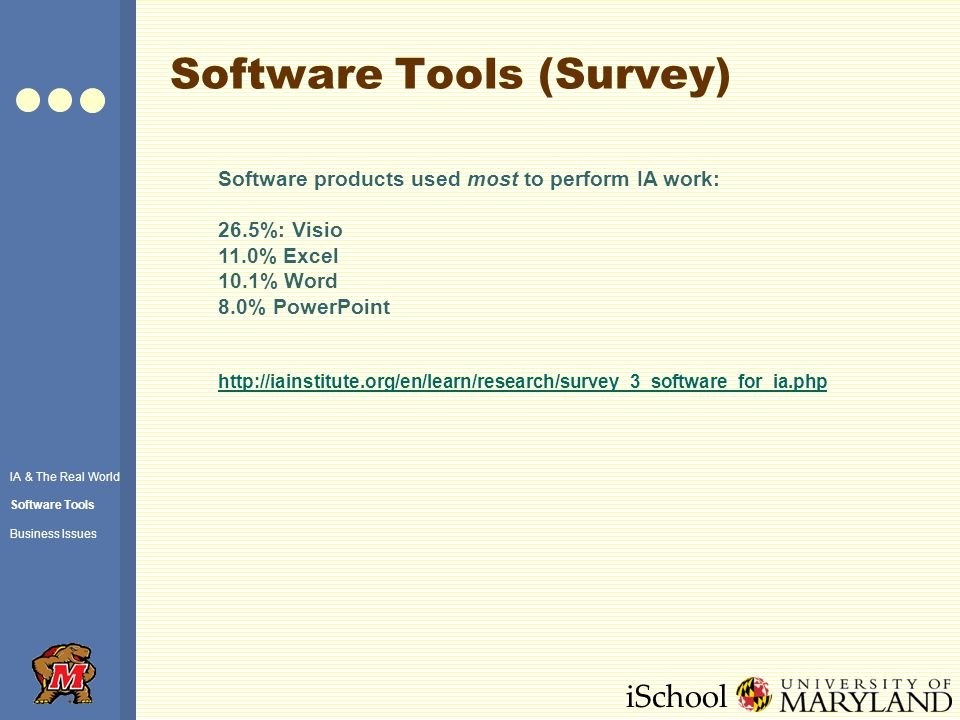 iSchool Software Tools (Survey) IA & The Real World Software Tools Business Issues Software products used most to perform IA work: 26.5%: Visio 11.0% Excel 10.1% Word 8.0% PowerPoint http://iainstitute.org/en/learn/research/survey_3_software_for_ia.php