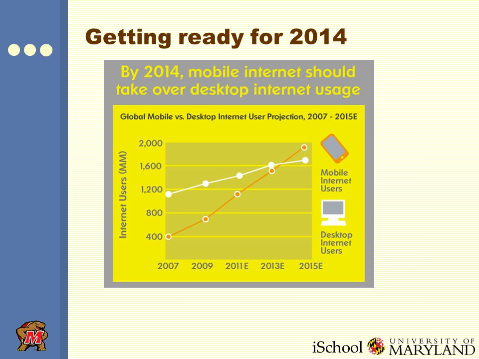 iSchool Getting ready for 2014