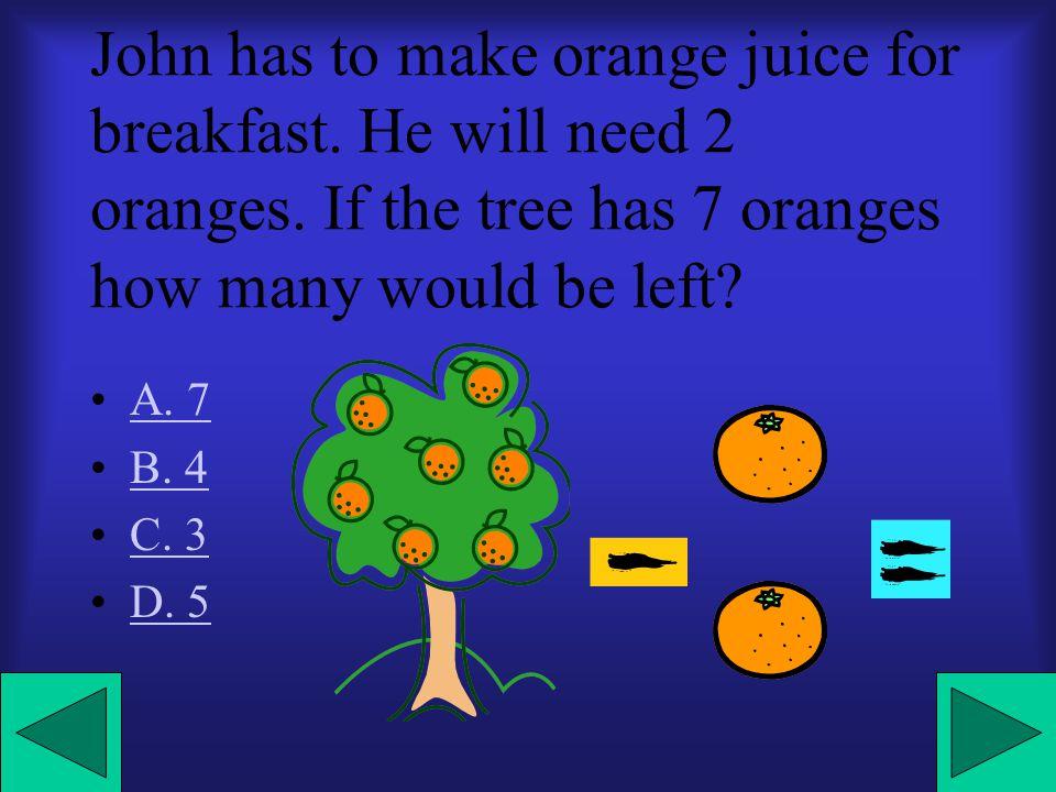John has to make orange juice for breakfast.He will need 2 oranges.