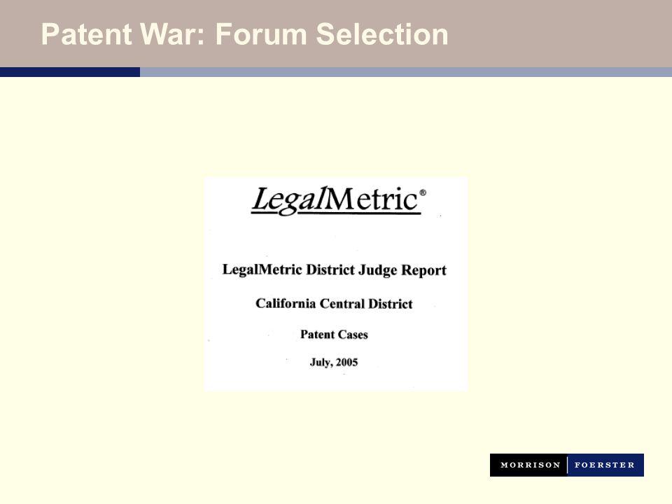 Patent War: Forum Selection