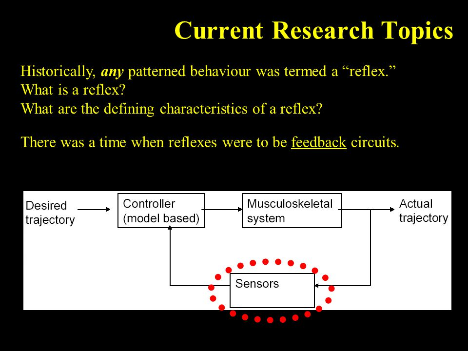 Current Research Topics Historically, any patterned behaviour was termed a reflex. What is a reflex.