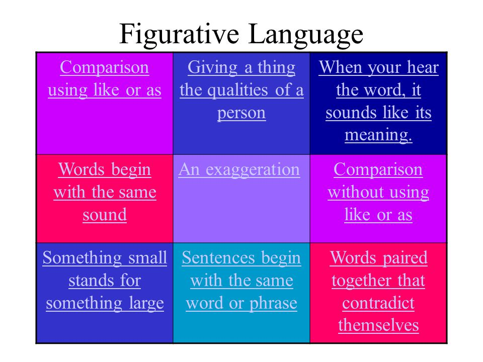 Figurative Language Comparison using like or as Giving a thing the qualities of a person When your hear the word, it sounds like its meaning.