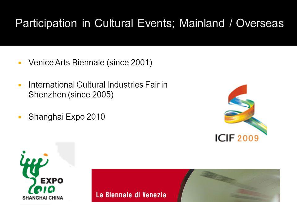  Venice Arts Biennale (since 2001)  International Cultural Industries Fair in Shenzhen (since 2005)  Shanghai Expo 2010