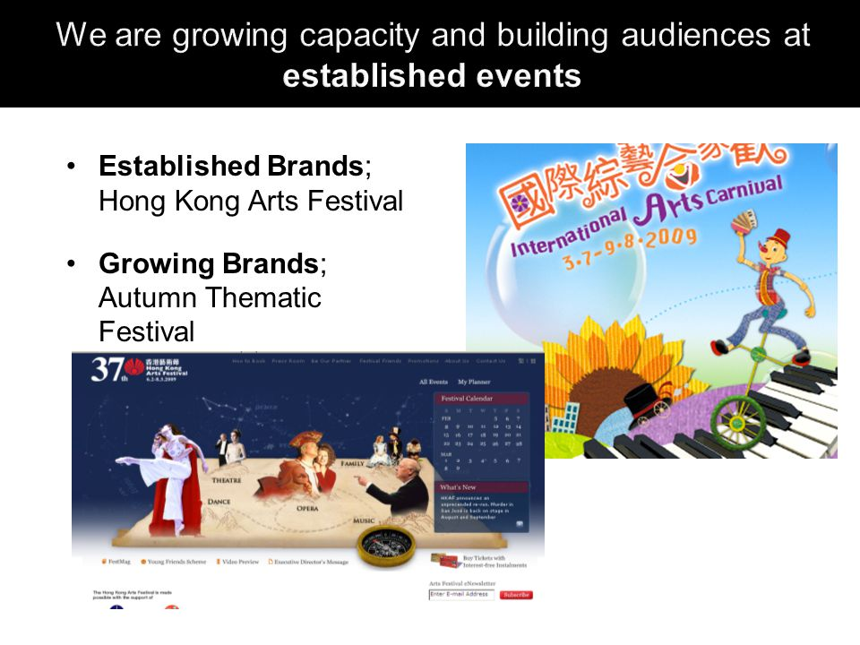 Established Brands; Hong Kong Arts Festival Growing Brands; Autumn Thematic Festival