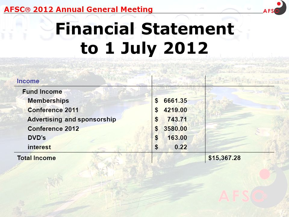 AFSC 2012 Annual General Meeting Financial Statement to 1 July 2012 Income Fund Income Memberships Conference 2011 Advertising and sponsorship Conference 2012 DVD's interest $ 6661.35 $ 4219.00 $ 743.71 $ 3580.00 $ 163.00 $ 0.22 Total Income$15,367.28