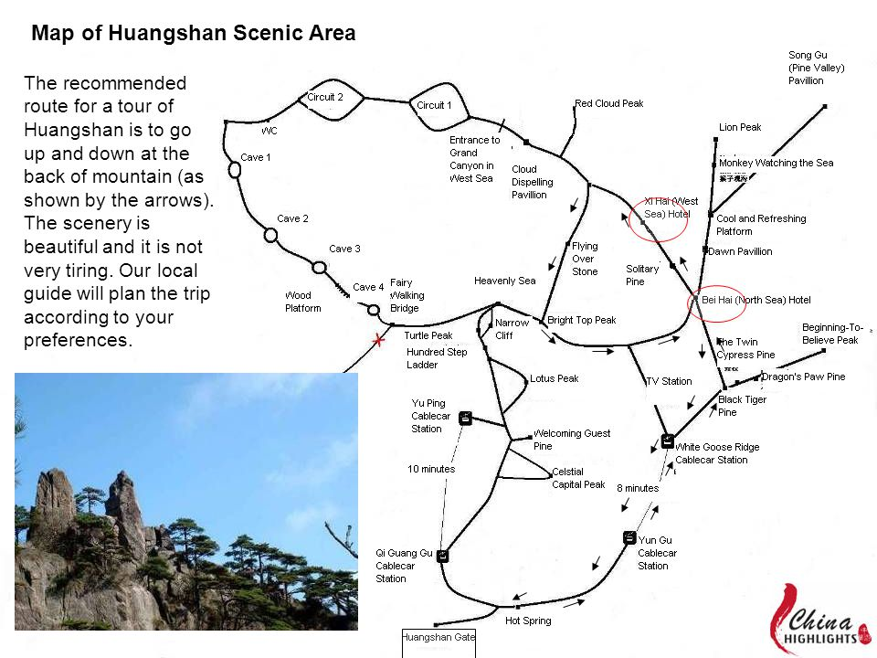 Map of Huangshan Scenic Area The recommended route for a tour of Huangshan is to go up and down at the back of mountain (as shown by the arrows).