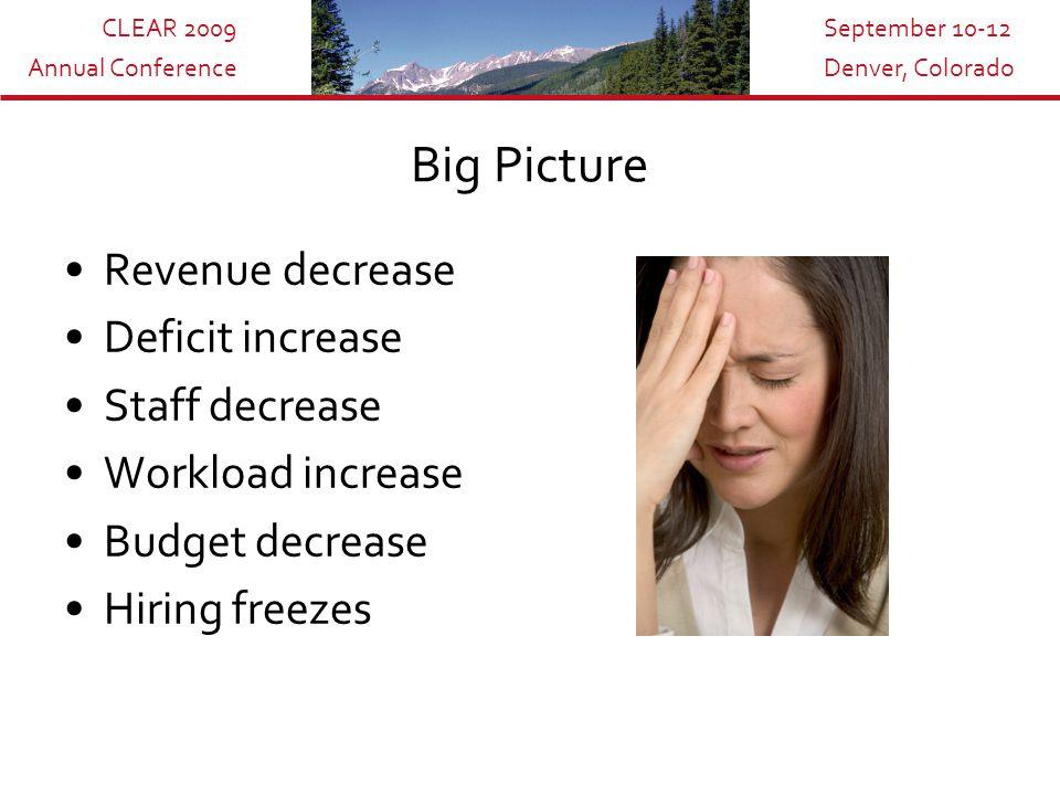 CLEAR 2009 Annual Conference September 10-12 Denver, Colorado Big Picture Revenue decrease Deficit increase Staff decrease Workload increase Budget decrease Hiring freezes