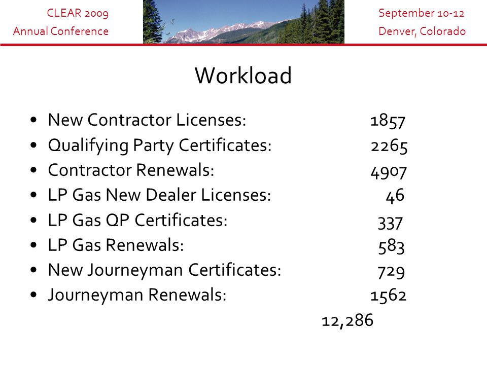 CLEAR 2009 Annual Conference September 10-12 Denver, Colorado Workload New Contractor Licenses:1857 Qualifying Party Certificates:2265 Contractor Renewals: 4907 LP Gas New Dealer Licenses: 46 LP Gas QP Certificates: 337 LP Gas Renewals: 583 New Journeyman Certificates: 729 Journeyman Renewals:1562 12,286