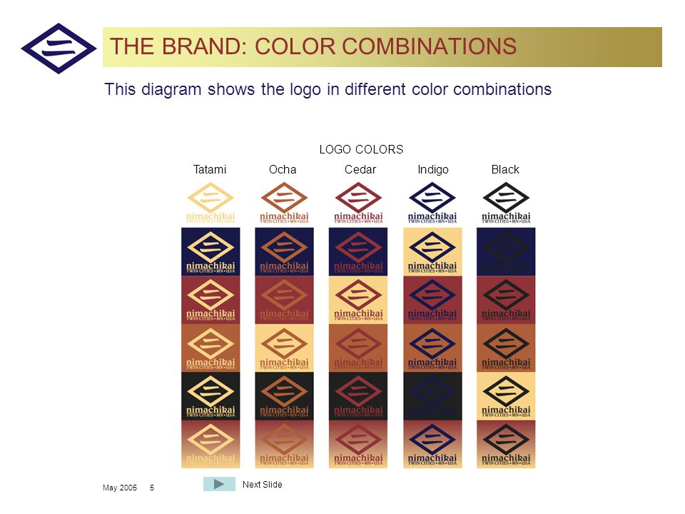 May 20055 THE BRAND: COLOR COMBINATIONS This diagram shows the logo in different color combinations LOGO COLORS TatamiOchaCedarIndigoBlack Next Slide