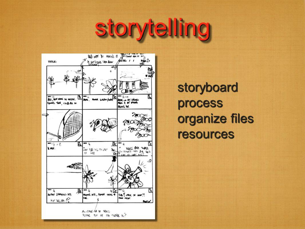 storytellingstorytelling storyboardprocess organize files resources