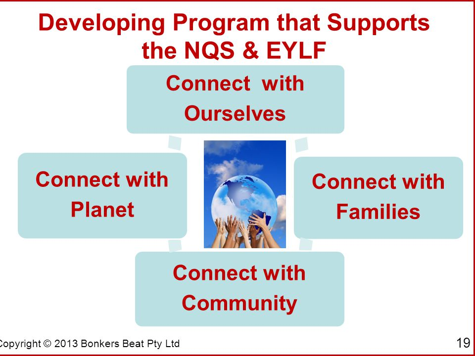 Copyright © 2013 Bonkers Beat Pty Ltd Connect with Ourselves Connect with Families Connect with Community Connect with Planet 19 Developing Program that Supports the NQS & EYLF