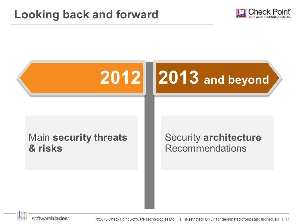 11 ©2010 Check Point Software Technologies Ltd.