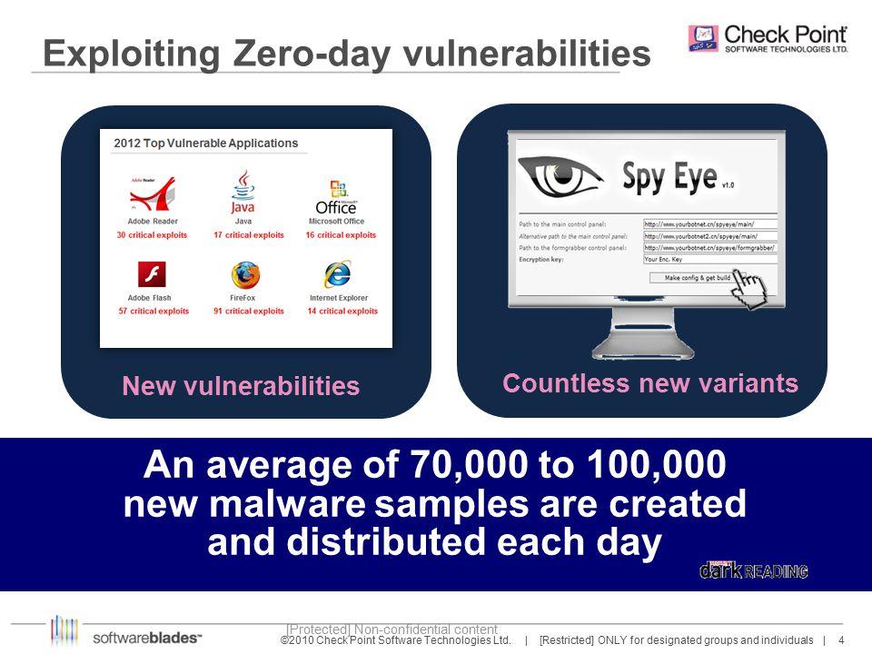 5 5©2010 Check Point Software Technologies Ltd.