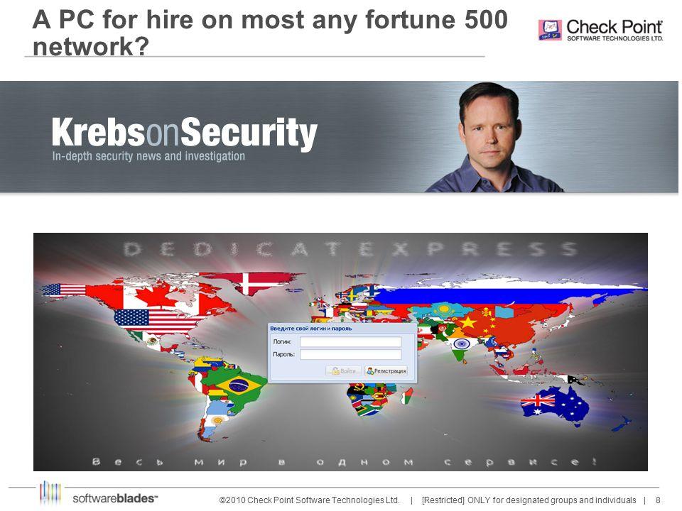 39 ©2010 Check Point Software Technologies Ltd.