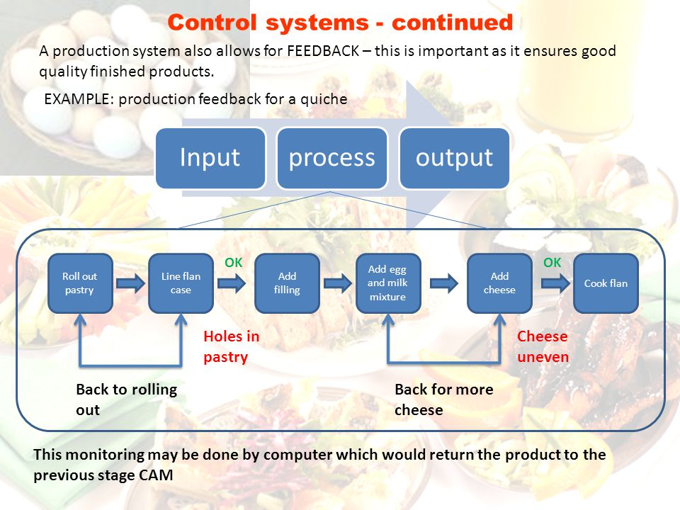 Control systems - continued A production system also allows for FEEDBACK – this is important as it ensures good quality finished products. EXAMPLE: pr