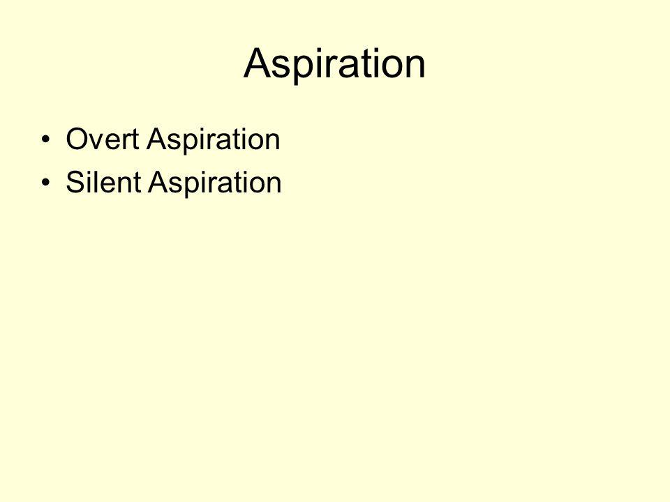 Aspiration Overt Aspiration Silent Aspiration