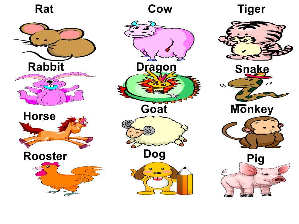 RatCowTiger RabbitDragon Snake Horse GoatMonkey Rooster Dog Pig