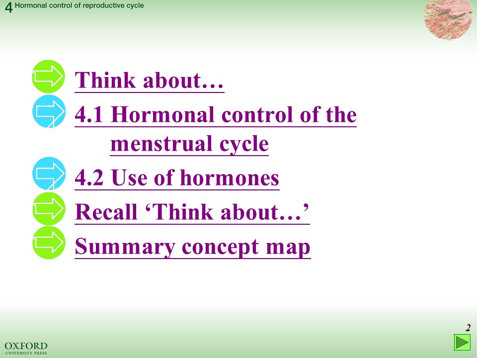 2 Think about… 4.1 Hormonal control of the menstrual cycle 4.2 Use of hormones Recall 'Think about…' Summary concept map