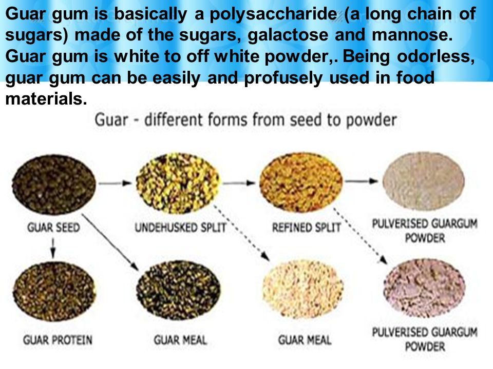 Guar gum is basically a polysaccharide (a long chain of sugars) made of the sugars, galactose and mannose.