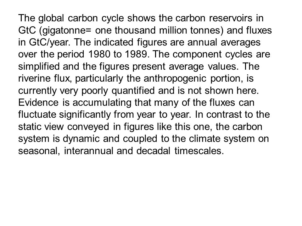 The global carbon cycle shows the carbon reservoirs in GtC (gigatonne= one thousand million tonnes) and fluxes in GtC/year.