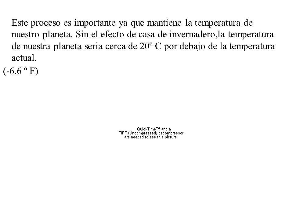 Este proceso es importante ya que mantiene la temperatura de nuestro planeta. Sin el efecto de casa de invernadero,la temperatura de nuestra planeta s