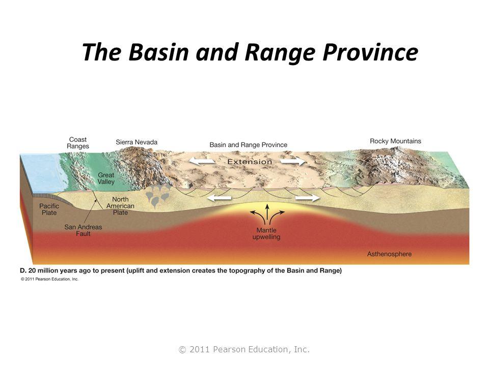 © 2011 Pearson Education, Inc. The Teton Range in Wyoming Are Fault-Block Mountains