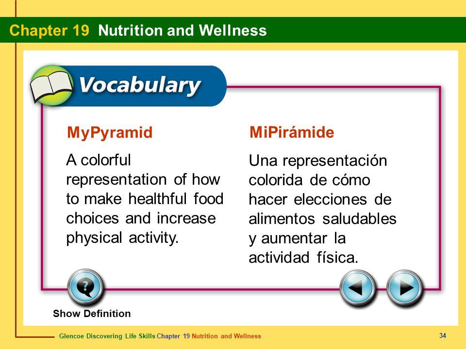 Glencoe Discovering Life Skills Chapter 19 Nutrition and Wellness Chapter 19 Nutrition and Wellness 34 MyPyramid MiPirámide A colorful representation