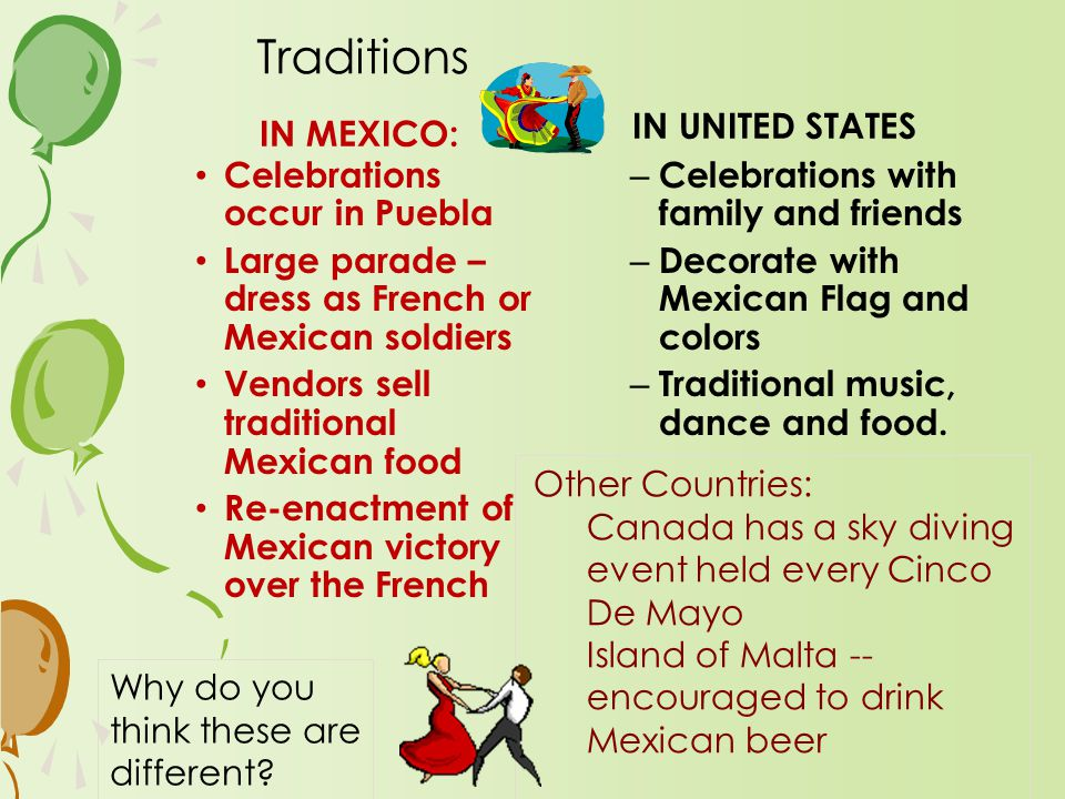– Celebrations with family and friends – Decorate with Mexican Flag and colors – Traditional music, dance and food. IN UNITED STATES Celebrations occu