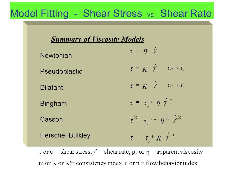 Model Fitting - Shear Stress vs. Shear Rate                          K K K n n y n c y n n n () () 1 1 1 2 0 Newtonian