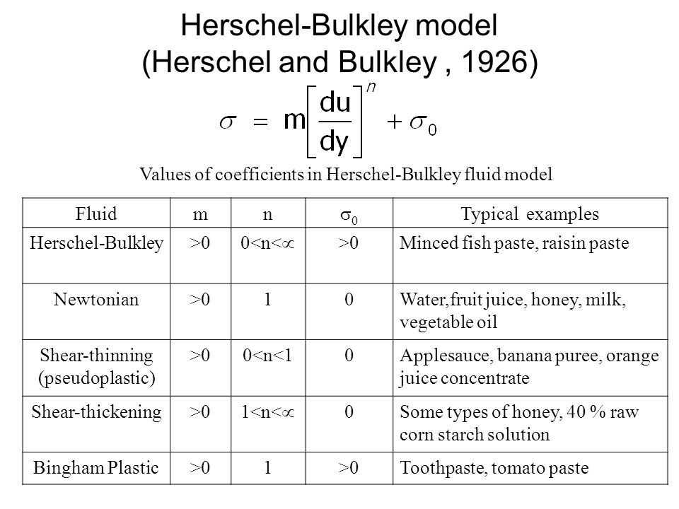 Herschel-Bulkley model (Herschel and Bulkley, 1926) Values of coefficients in Herschel-Bulkley fluid model Fluidmn 00 Typical examples Herschel-Bulk