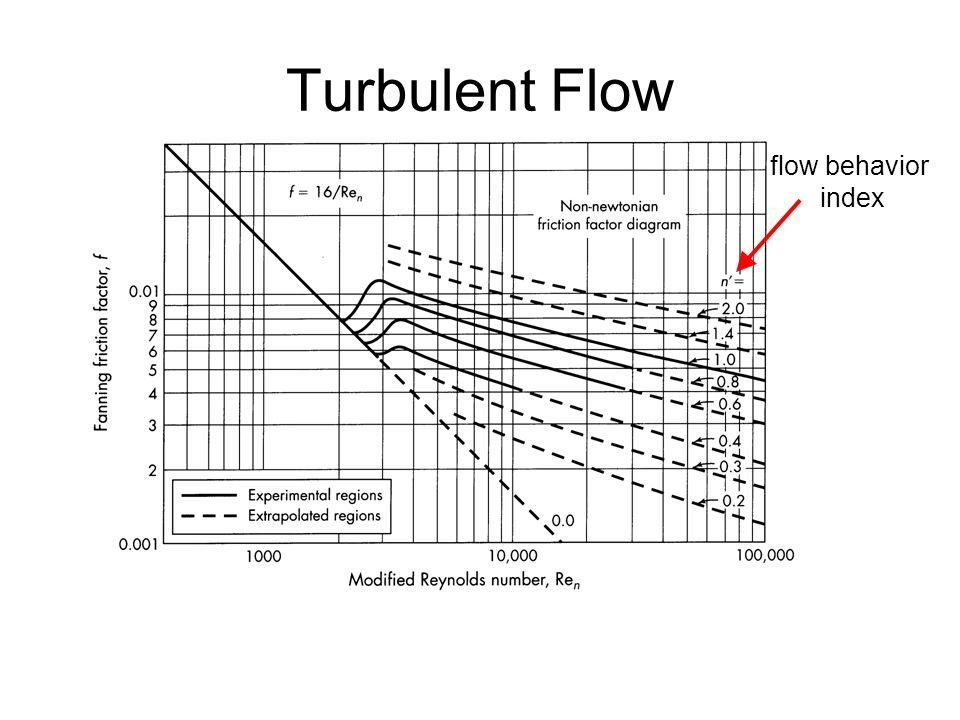 Turbulent Flow flow behavior index