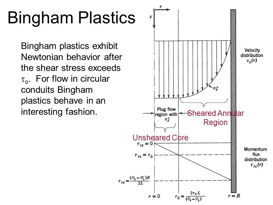 Bingham Plastics Bingham plastics exhibit Newtonian behavior after the shear stress exceeds  o. For flow in circular conduits Bingham plastics behave