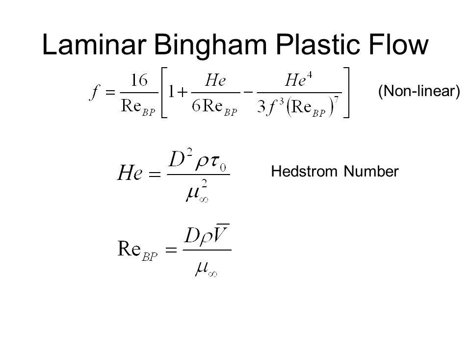 Laminar Bingham Plastic Flow Hedstrom Number (Non-linear)