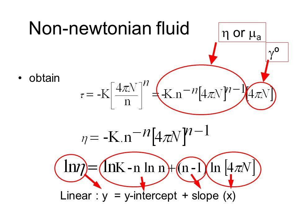 Non-newtonian fluid obtain ºº  or  a Linear : y = y-intercept + slope (x)