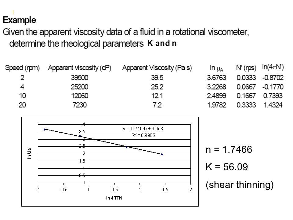 K and n n = 1.7466 K = 56.09 (shear thinning)