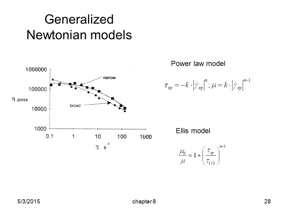 5/3/2015chapter 828 Generalized Newtonian models Power law model Ellis model