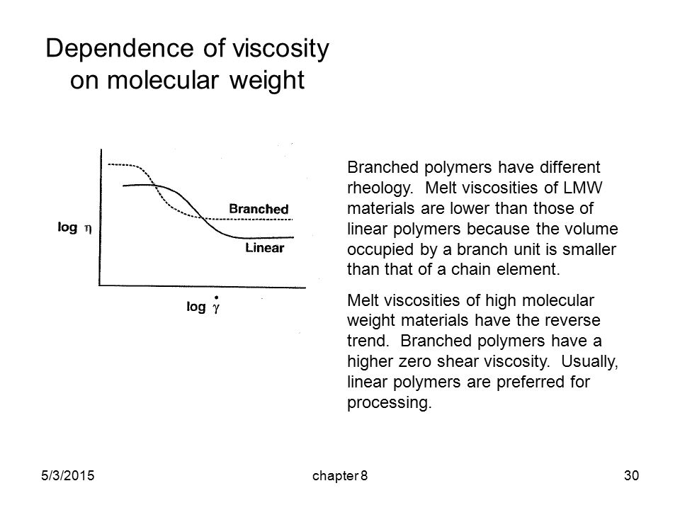 5/3/2015chapter 830 Dependence of viscosity on molecular weight Branched polymers have different rheology.