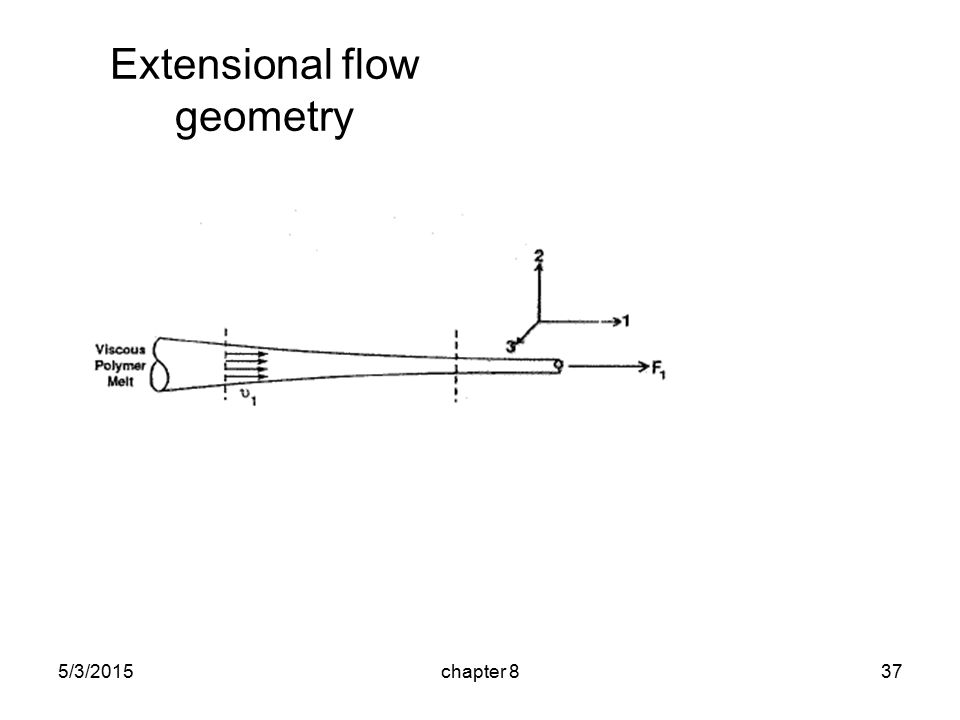 5/3/2015chapter 837 Extensional flow geometry