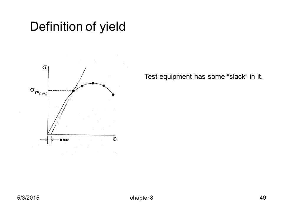 5/3/2015chapter 849 Definition of yield Test equipment has some slack in it.