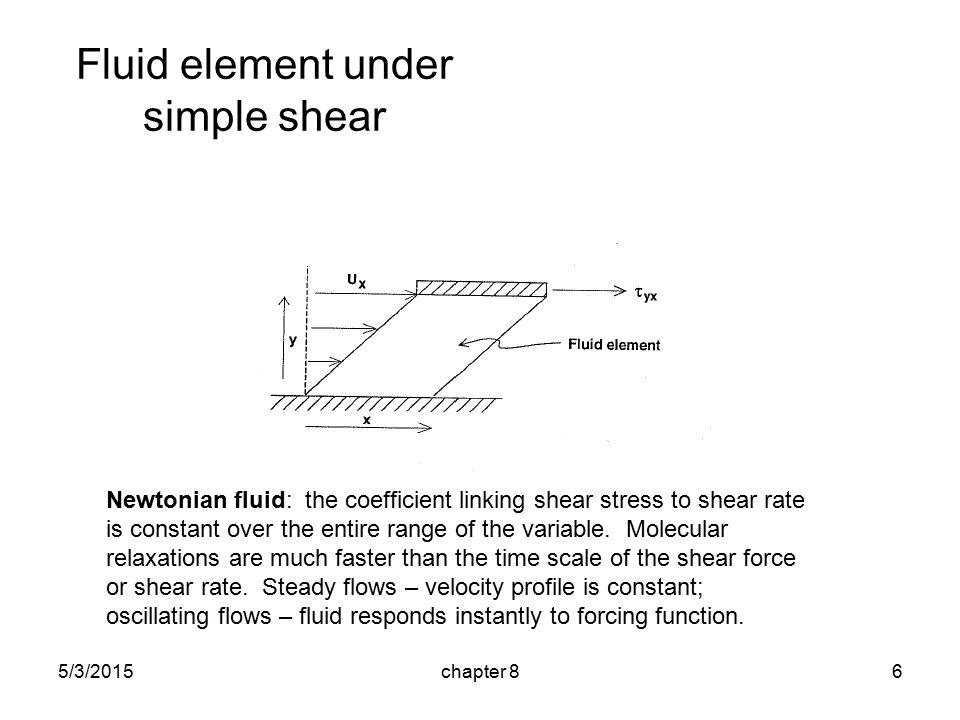 5/3/2015chapter 86 Fluid element under simple shear Newtonian fluid: the coefficient linking shear stress to shear rate is constant over the entire range of the variable.