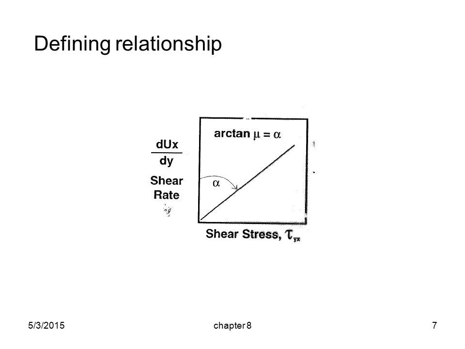 5/3/2015chapter 87 Defining relationship