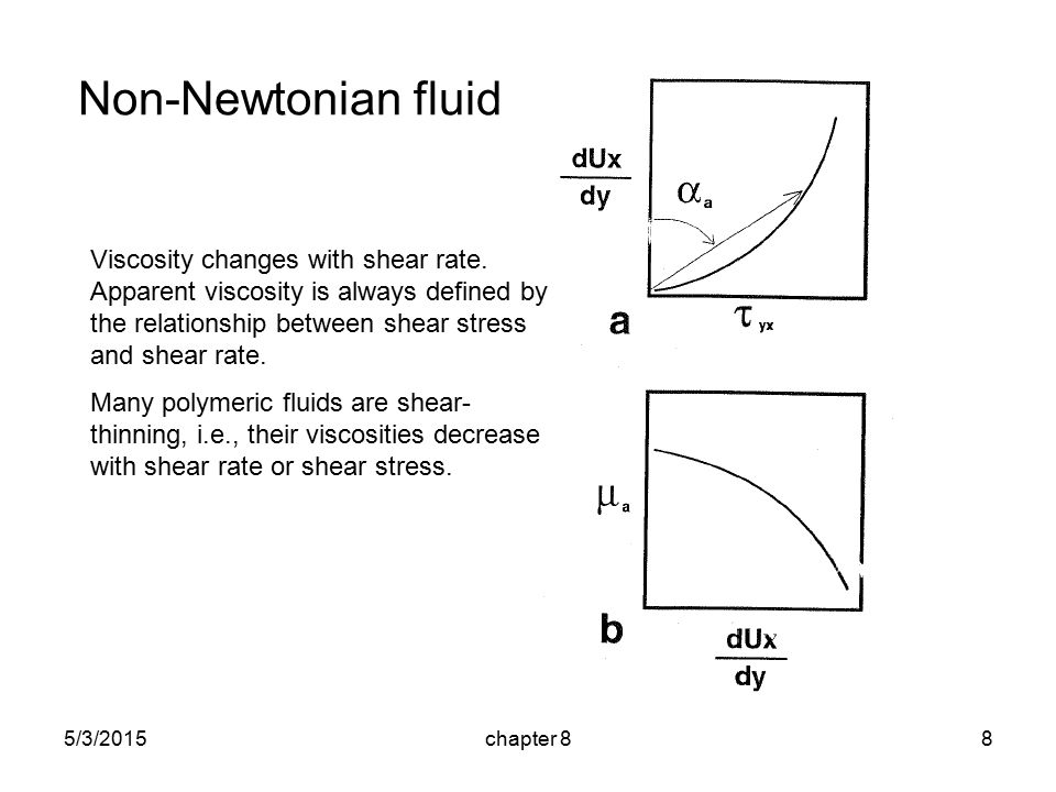 5/3/2015chapter 88 Non-Newtonian fluid Viscosity changes with shear rate.