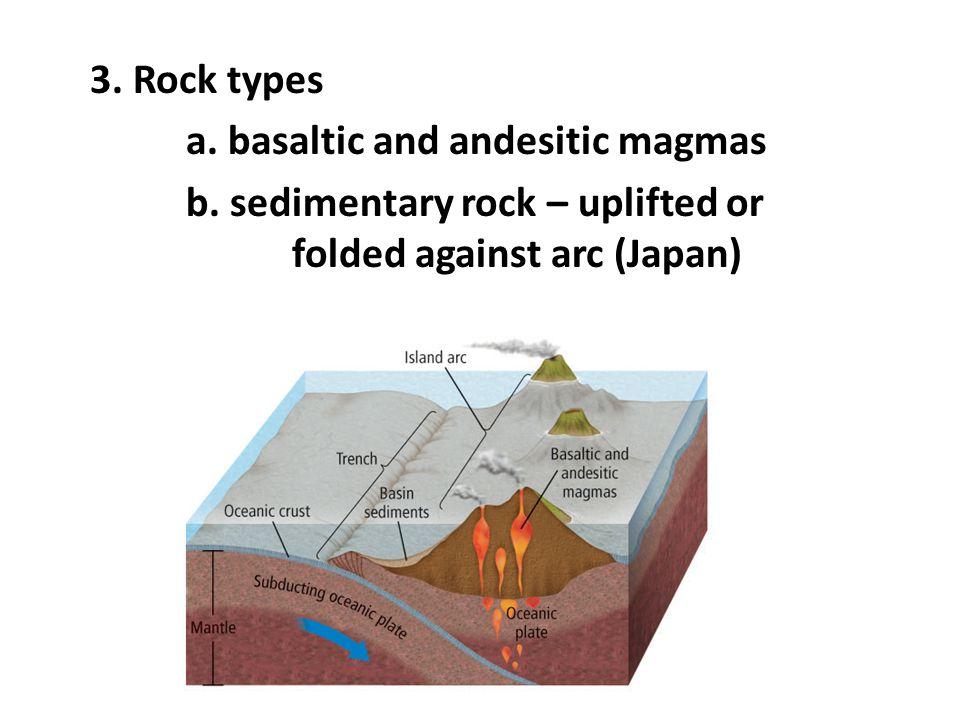3.Rock types a. basaltic and andesitic magmas b.