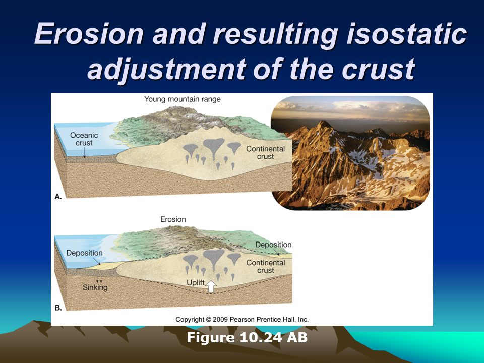 Erosion and resulting isostatic adjustment of the crust Figure 10.24 AB