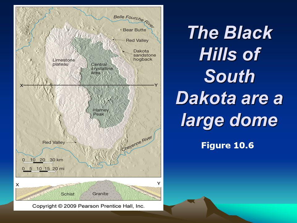 Formation of the Himalayas Figure 10.19 B