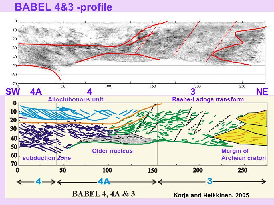 BABEL 4&3 -profile SW 4A 4 3 NE Margin of Archean craton Allochthonous unit Older nucleus Raahe-Ladoga transform subduction zone Korja and Heikkinen, 2005